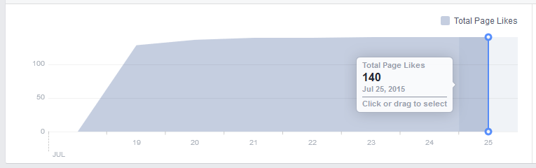 (1) PUP - Sta. Rosa Campus Firefox Club Page Stats